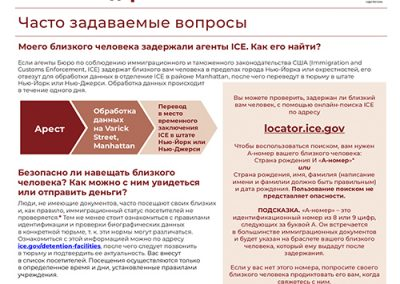 ICE Detained Flyer – Russian